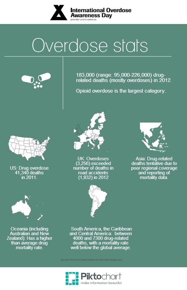 International-Overdose-Awareness-Day-1
