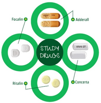 four most popular study drugs